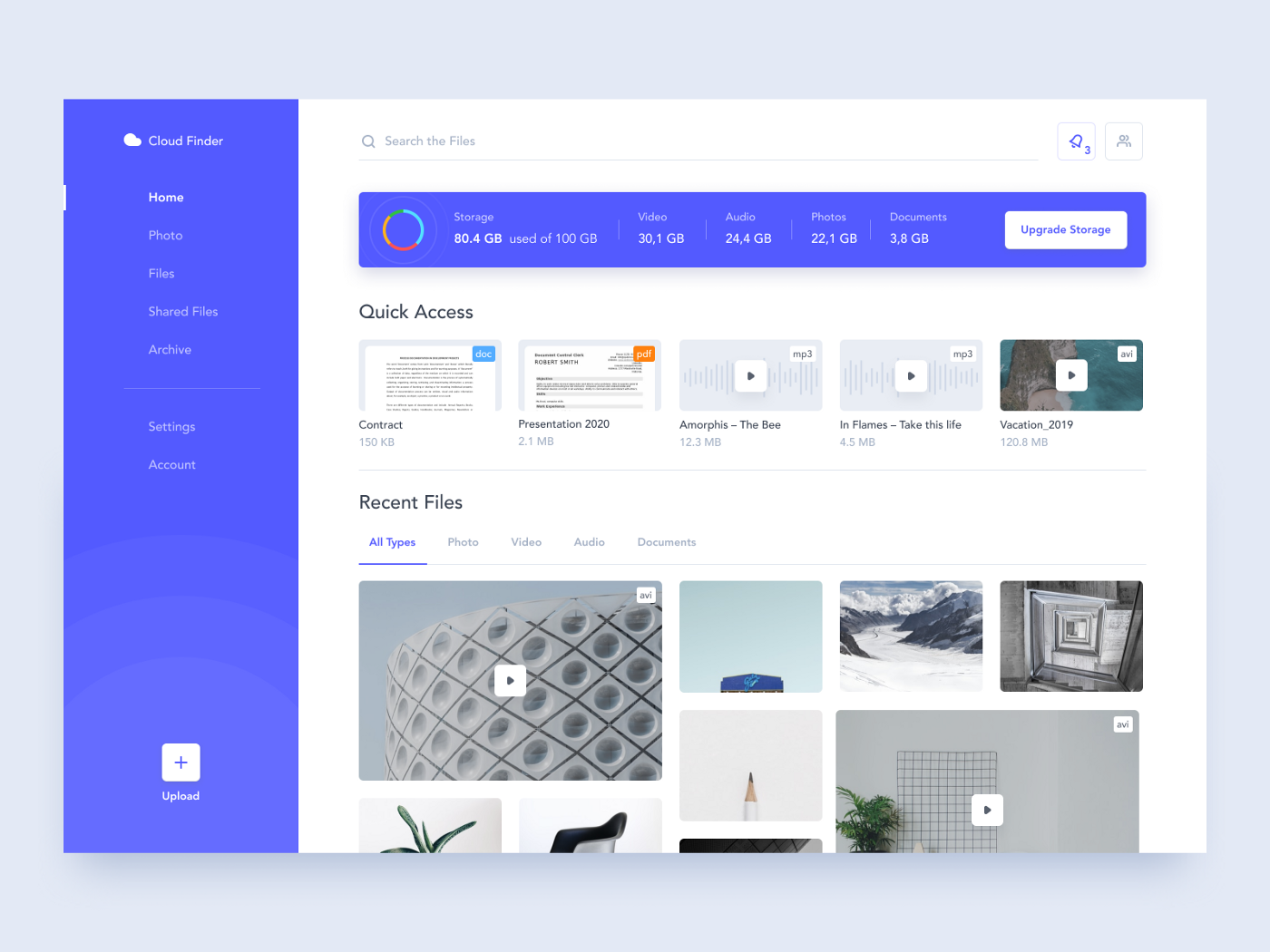Best Website Dashboard UI Examples for Design Inspiration—#34 #userinterface