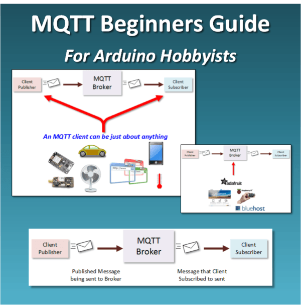 Mqtt For The Maker A Basic Introduction Aficiones Hobby Lobby Electricidad Y Electronica