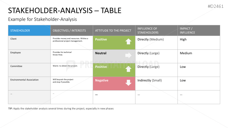Free Sponsor  Stakeholder Analysis  Management PlanTemplate
