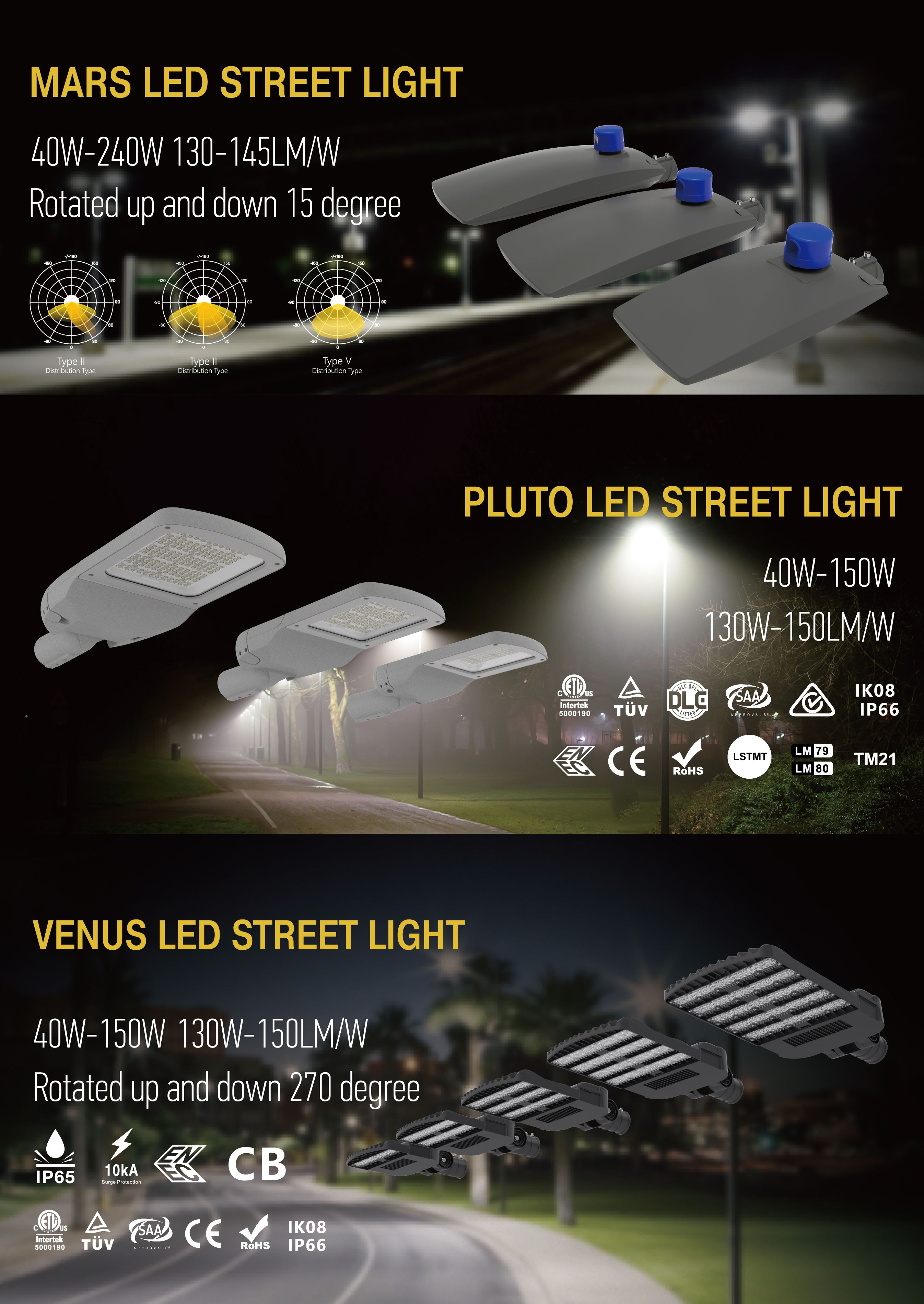Led Lighting With Images High