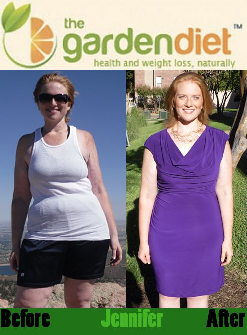 best time to take 5htp for weight loss