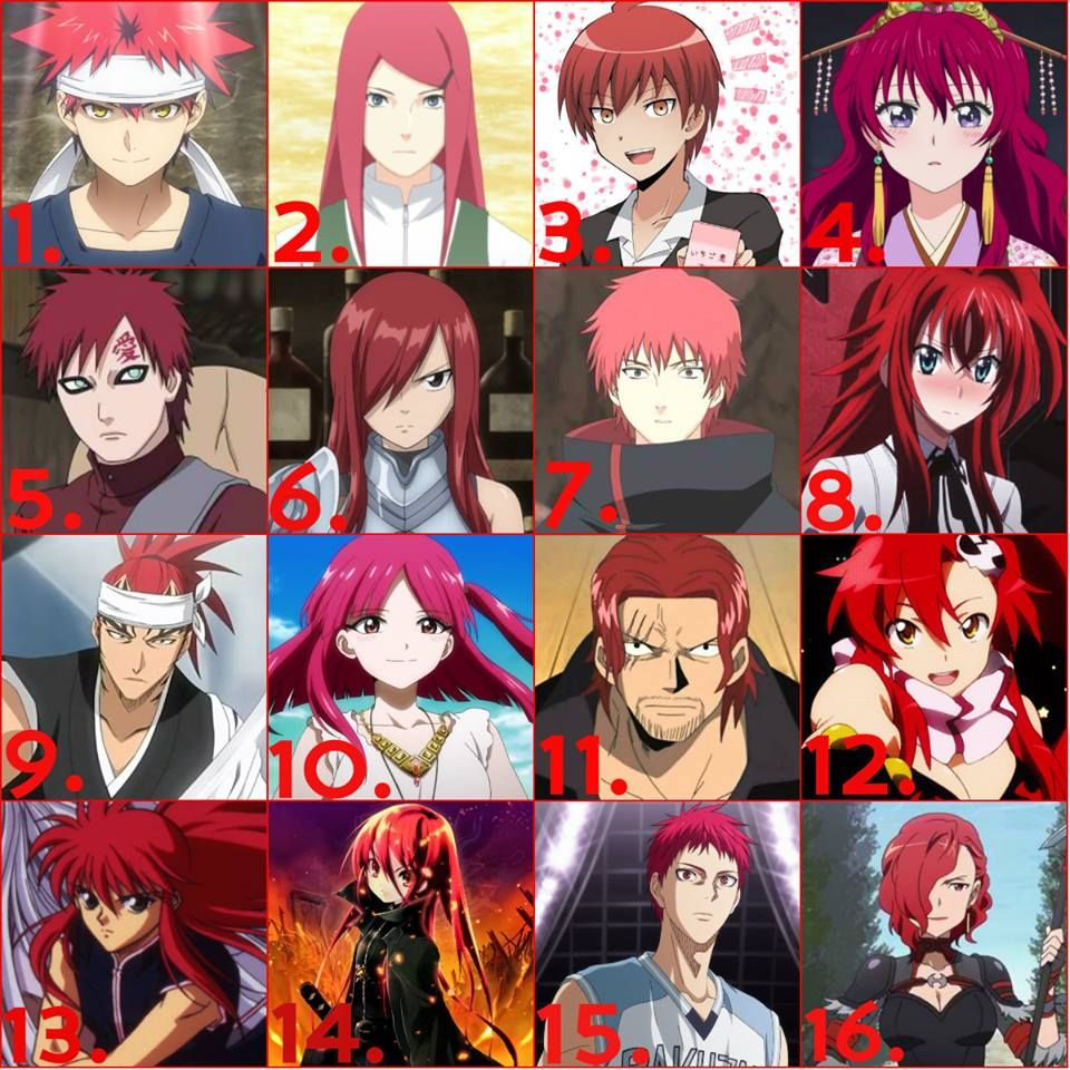 Choose Your Favorite Red Haired Anime Character Anime Anime Characters All Anime Characters