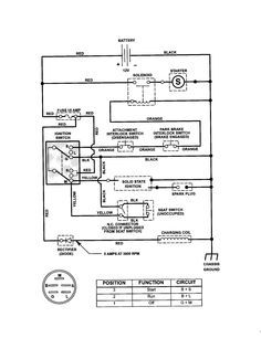 Craftsman Lawn Tractor Wiring Diagram : craftsman, tractor, wiring, diagram, Craftsman, Riding, Mower, Electrical, Diagram, Diagram,, Small, Engine,, Engine, Repair
