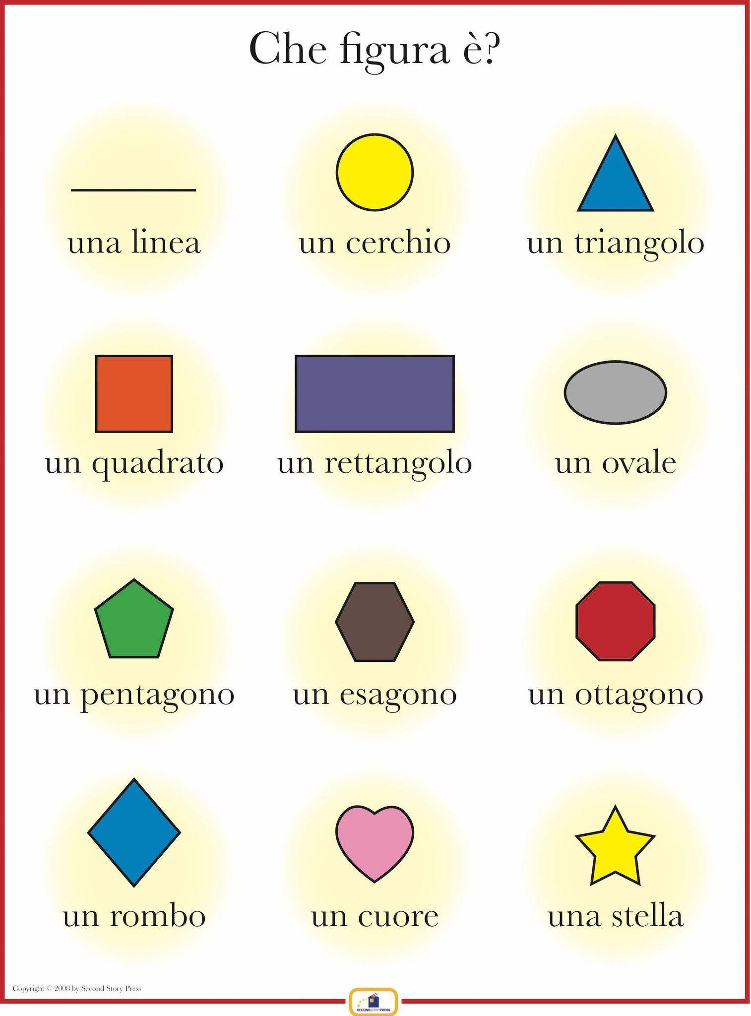 Italian Shapes Poster