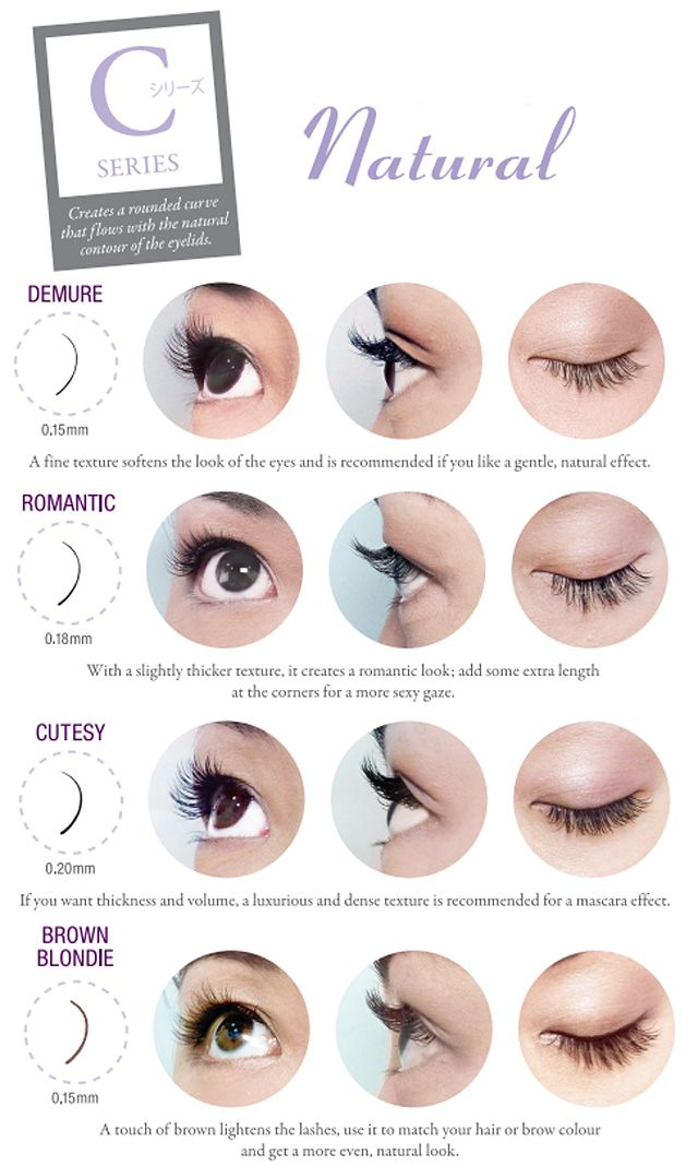 Pin On Eyelashes Extension