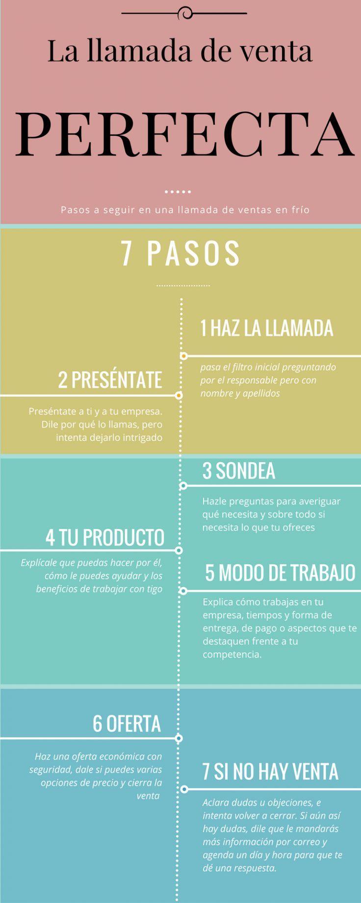 LLAMADA DE VENTA EN FRÍO, 7 PASOS PARA QUE ACABE EN VENTA-Estrategias para el éxito