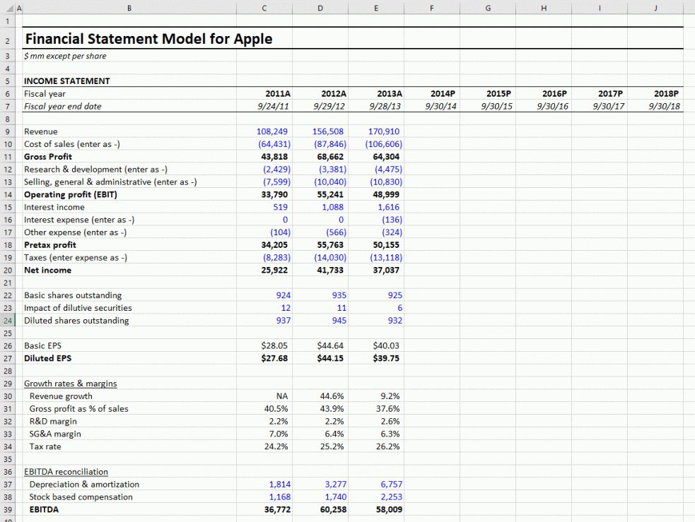 Get Our Image Of Projected Financial Statement Template Statement Template Income Statement Profit And Loss Statement