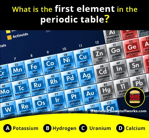 What Is The First Element In The Periodic Table Trivia