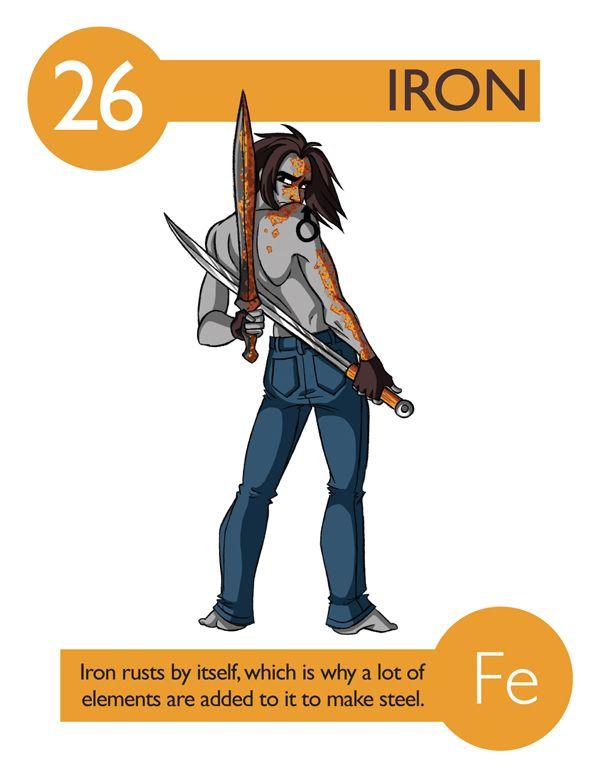 Resultado de imagen de diseño cartas tabla periodica Kaycie iron