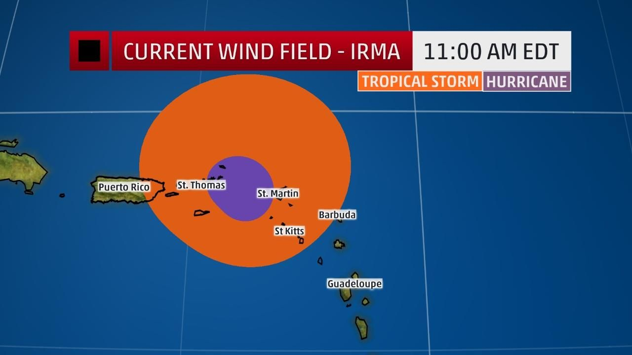 What Hurricane Irma S Track Forecast Could Mean For Florida Southeast U S The Weather Channel The Weather Channel Hurricane Tropical Storm