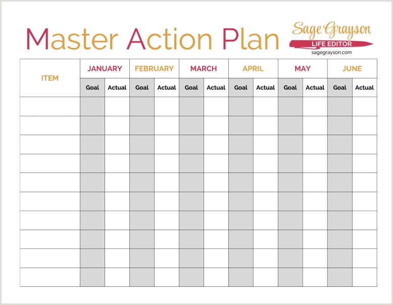 Free Printable Worksheet Map Master Action Plan Sage Grayson