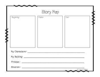 Template Story Map  Template Story Map Template And Language Arts