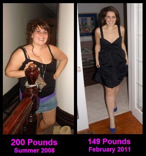 Lose Weight Ecard