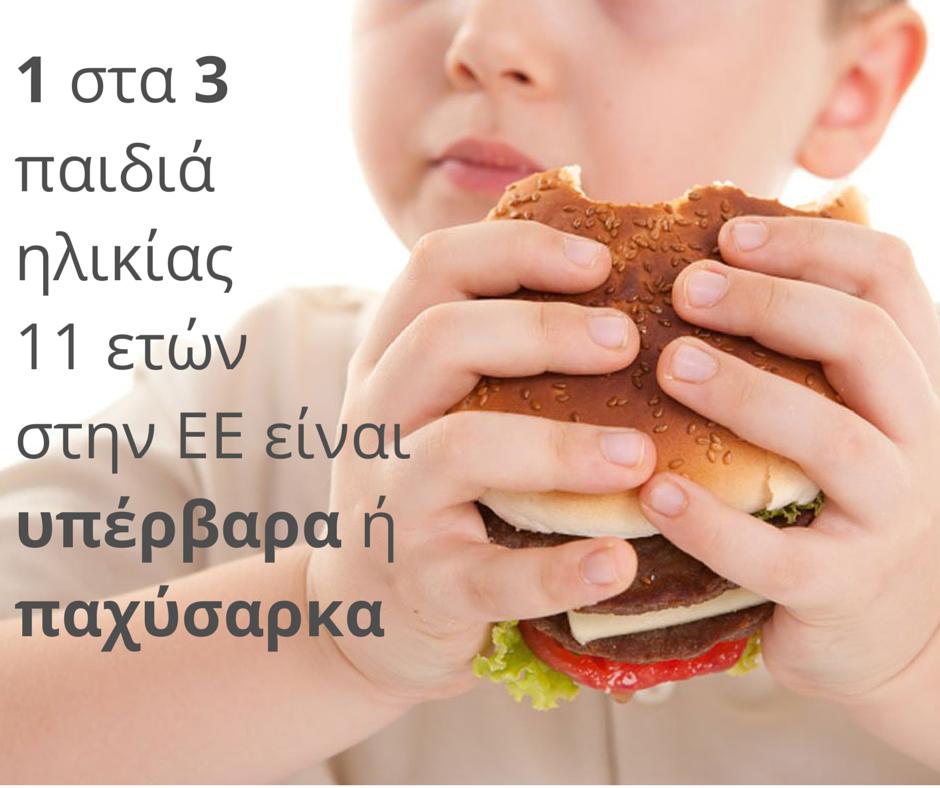 «Επιδημικές Τάσεις της Παιδικής Παχυσαρκίας. Πρωτογενής και Δευτερογενής Αντιμετώπιση» Πέμπτη 16 Οκτωβρίου, 18:00-20:30, Πολιτιστικό Κέντρο Υπό την αιγίδα: Υπουργείο Παιδείας και Πολιτισμού για World Food Day - 16 October  Πληροφορίες: http://bit.ly/ObesityLectureEUC