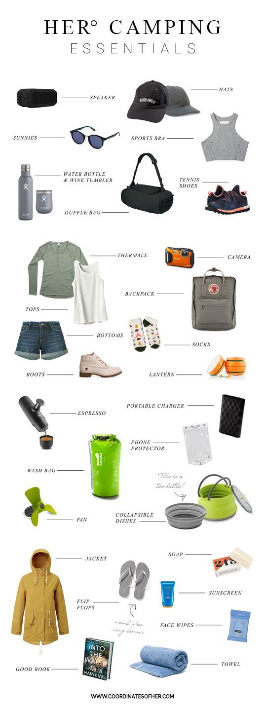 CAMPING ESSENTIALS FOR HER — COORDINATES OF HER°