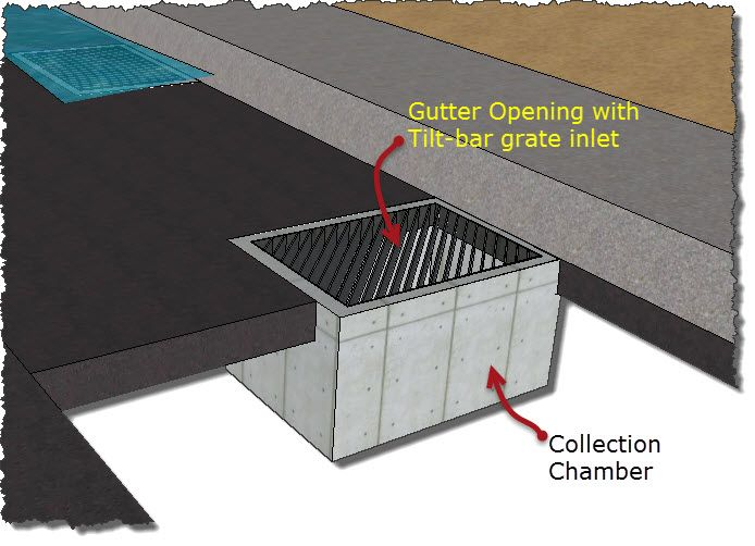 Stormwater Grate Inlet Cross Section Stormwater Inlet Software Design