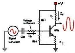 How to design an Amplifier using given Gain, Input