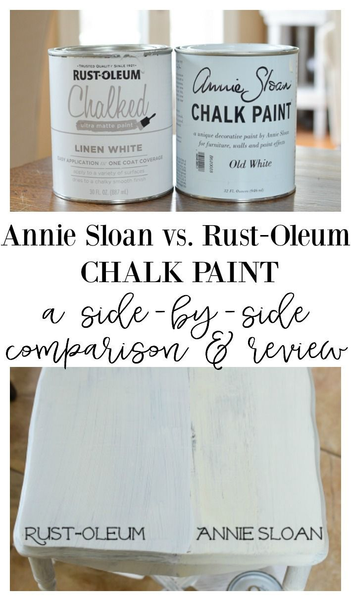 Annie Sloan Chalk Paint Vs Rust Oleum Chalked Paint
