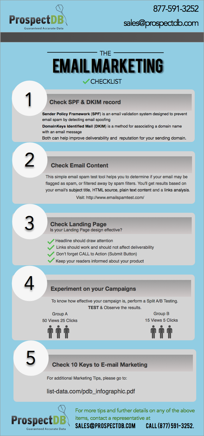 Email Marketing Checklist Marketing checklist, Marketing