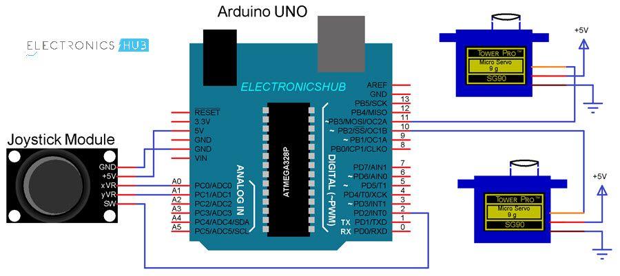 Arduino Joystick Interface Control Servo Using Arduino And Joystick Control Servo Using Arduino And Joystick Arduino Joystick Arduino Projects Diy