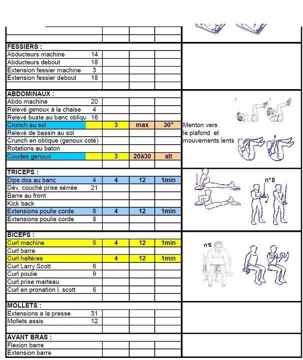 Très Programmes objectif: Définition Musculaire de Exercices de  HU32