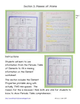 Atoms and the periodic table of elements physical science science interactive notebook atoms and the periodic table of elements teacherspayteachers urtaz Gallery