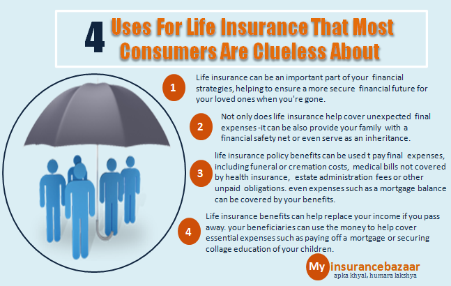 4 Uses For Lifeinsurance That Most Consumers Are Clueless About