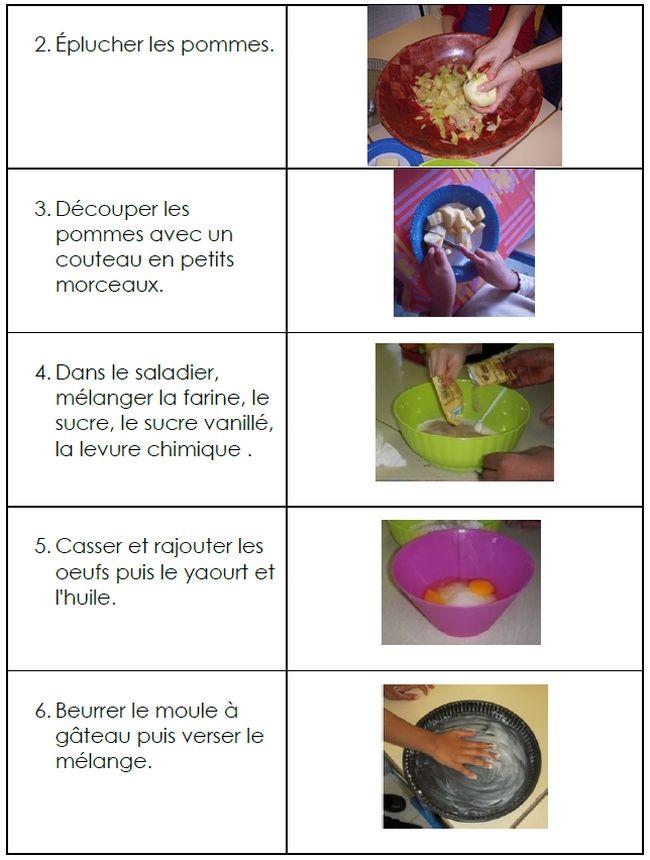 Extrem Site internet de l'école maternelle Danielle Casanova - Le gâteau  TV88