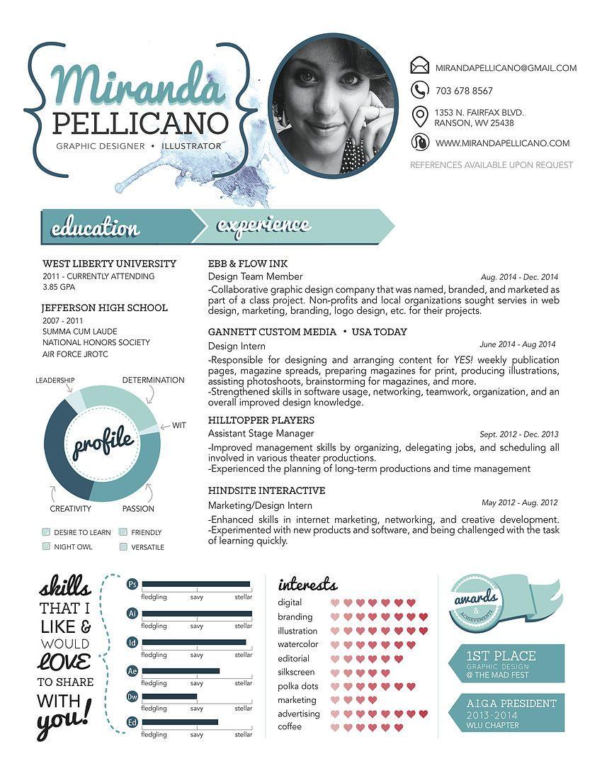 Miranda Pellicano Portfolio Site RESUME PDF Info Graphic