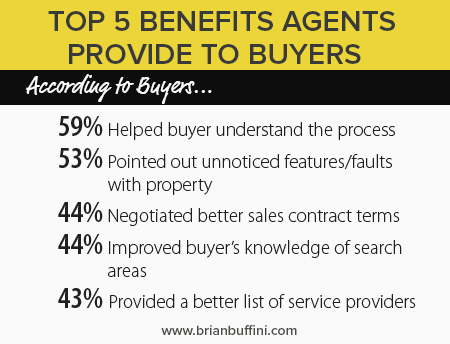 Top 5 Benefits Agents Provide To Buyers Thanks Brian Buffini Pittsburgh Pittsburghrealestate Realestate