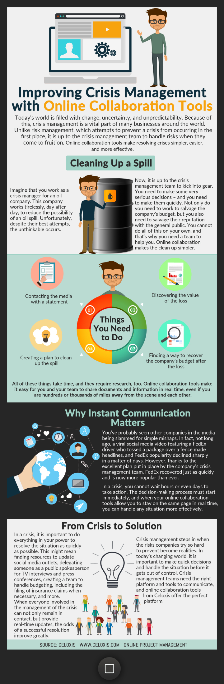 Infographic Improving Crisis Management With Online Collaboration Tools Infographic Management Crisis