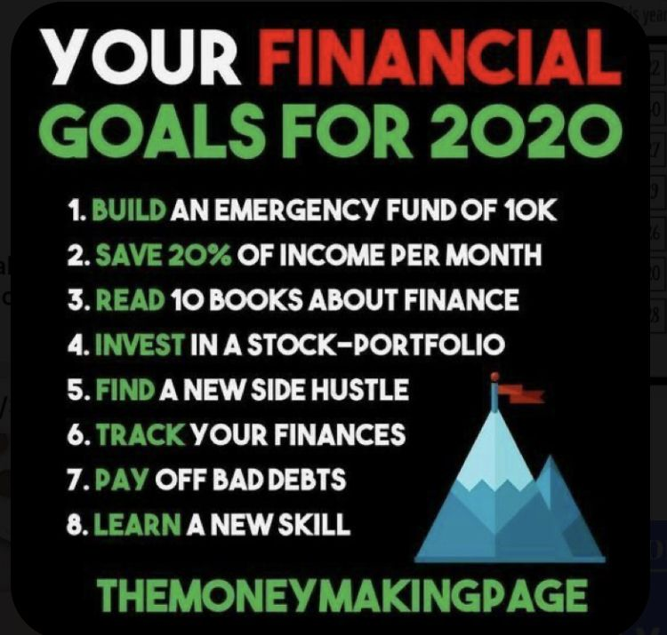 Need Help? Financial goals for 2020! You got this.