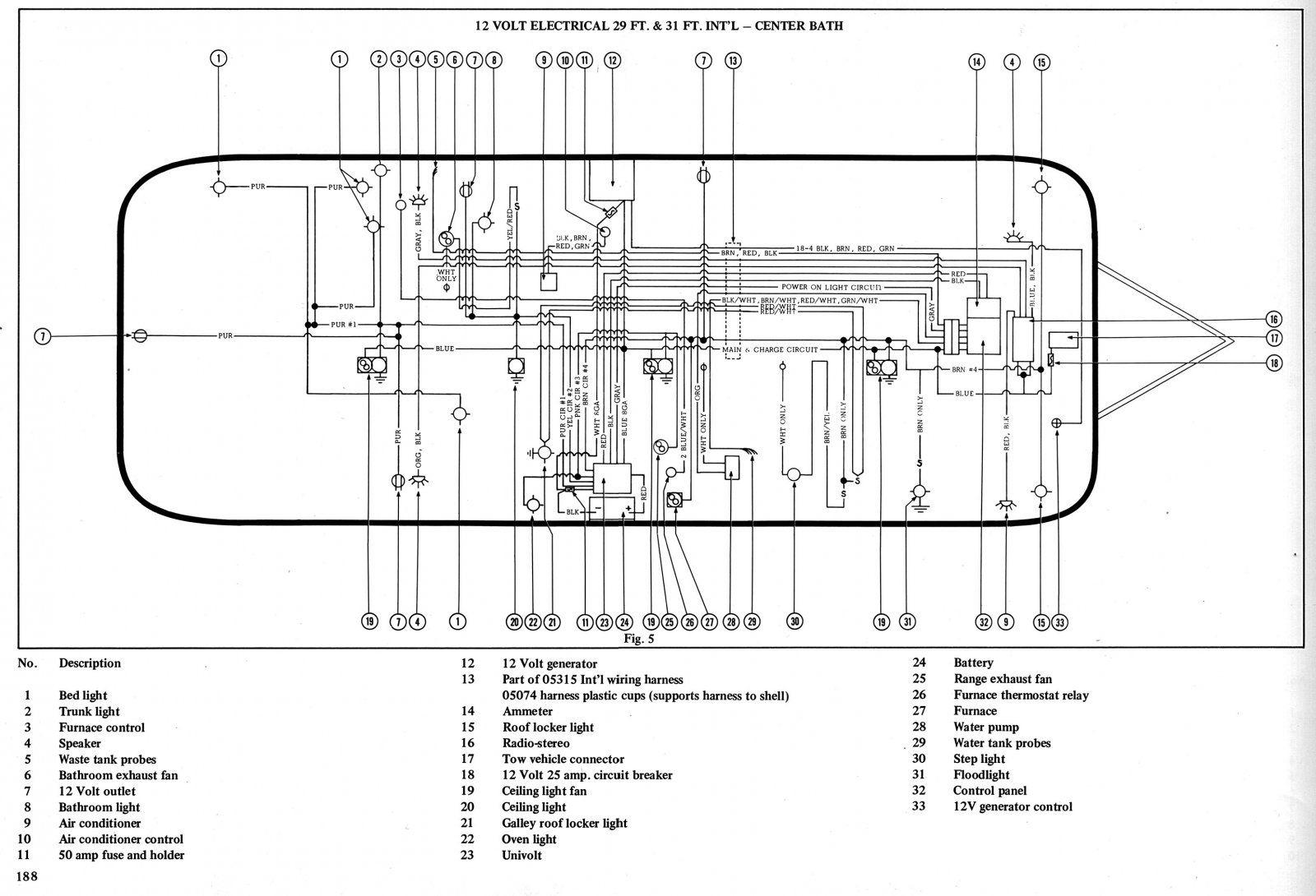 Electrical 12v Cntr Bath Sovereign 1973 Jpg  1600 X 1090