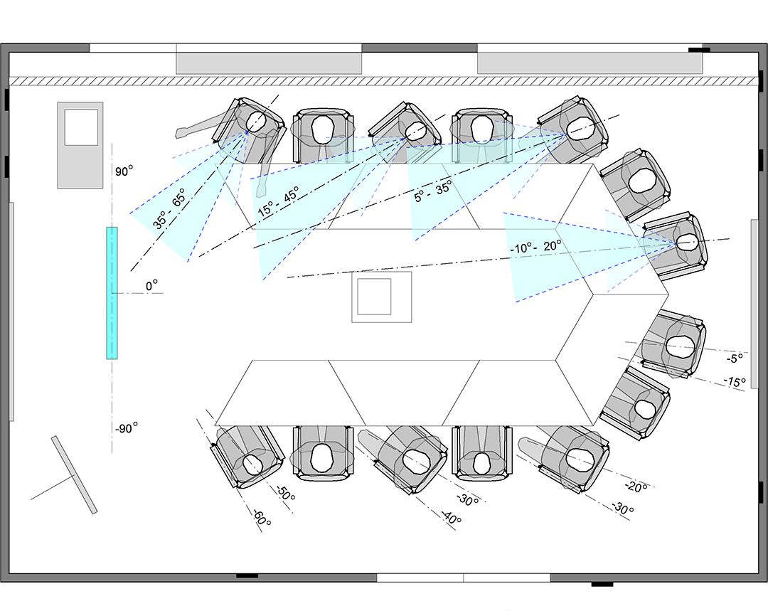 hight resolution of diagram of the conference room top view lines of sight