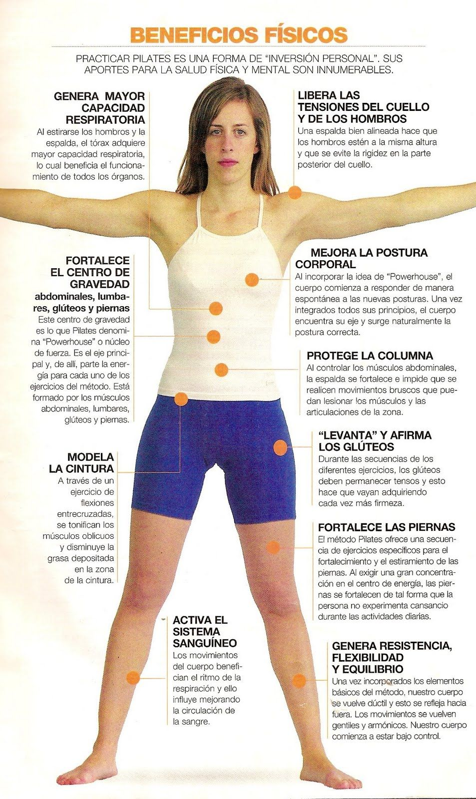Pilates Beneficios Pilates Ejercicio 30 Dias Desafíos De Fitness