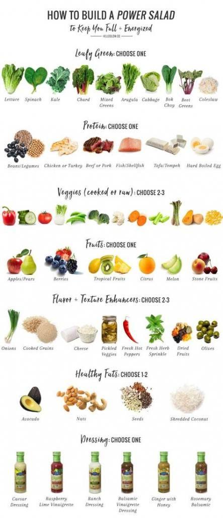 Best fitness food recipes health ideas #food #fitness