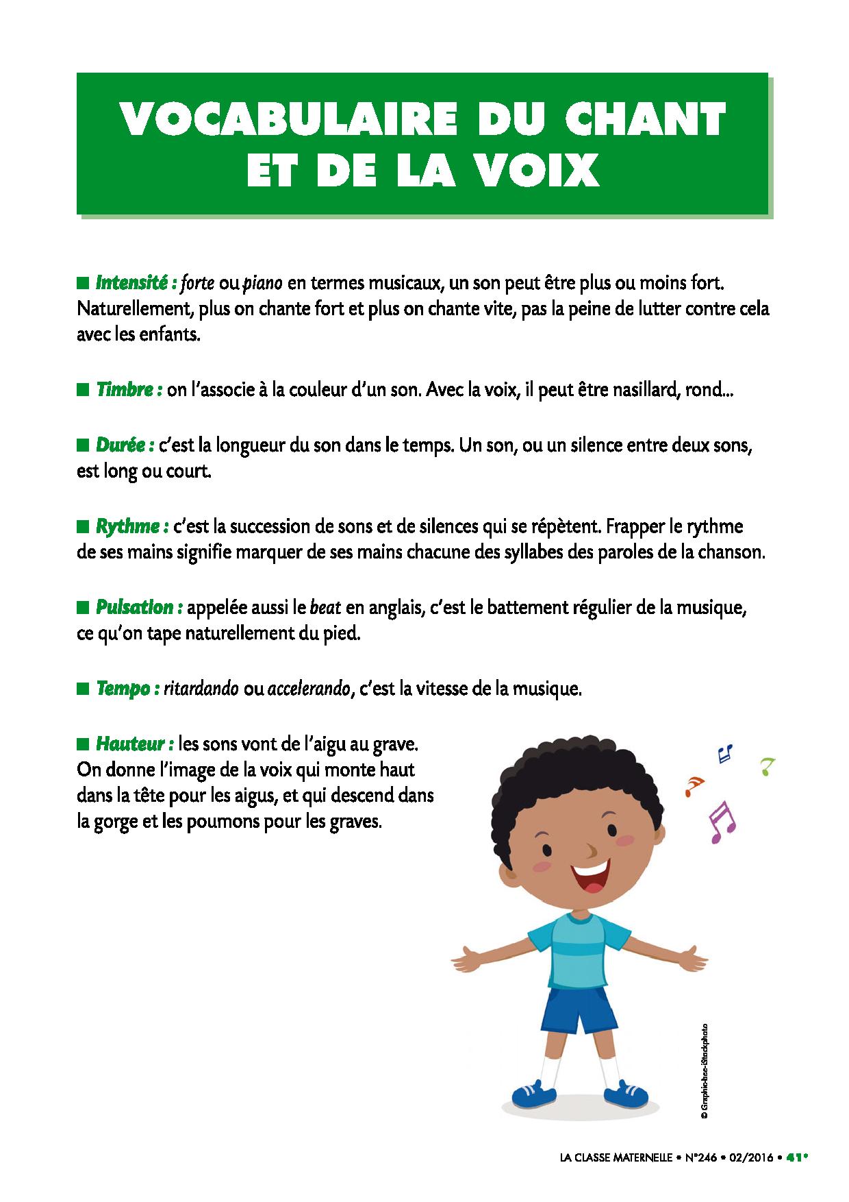 Un Referent Pour Connaitre Et Comprendre Le Vocabulaire De La Voix Intensite Rythme Pulsa Education Musicale Enseignement De La Musique Apprendre La Musique