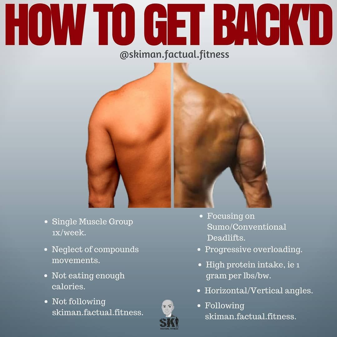 Build An Incredible Back With This 30 Minute Workout | Gym