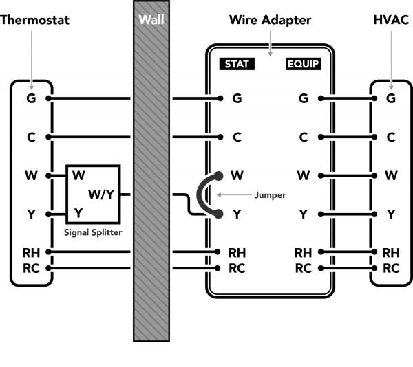 Diagram  Installing The Thermostat Wire Adapter U2013