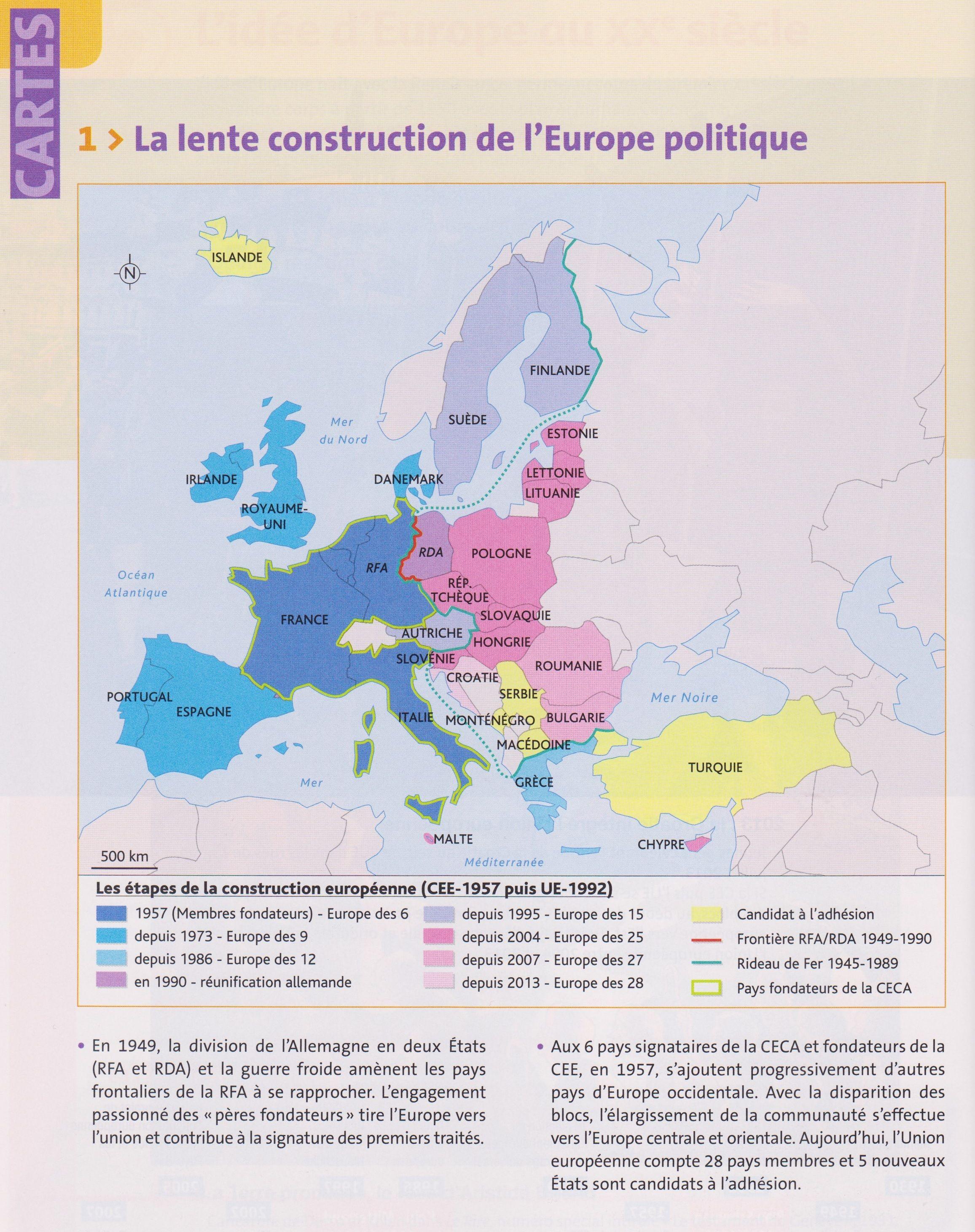 Tbacpro H2 La Lente Construction De L Europe Politique Les