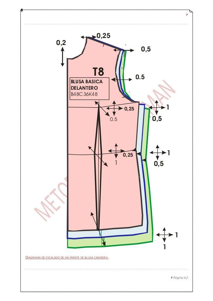 Manual patronaje femenino | Remera Anatomica | Pinterest | Patronaje ...
