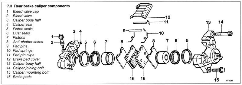 haynes manual diagrams google search haynes manual pinterest rh pinterest com Haynes Manual for Quads Mygmlink Owner's Manual