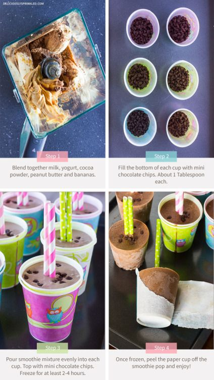 Fat-Busting Chocolate Banana Smoothie Pops : Healthypage<< I would recommend finding and using cacao powder though, not cocoa powder...unless it's in addition to. But It's better for you.
