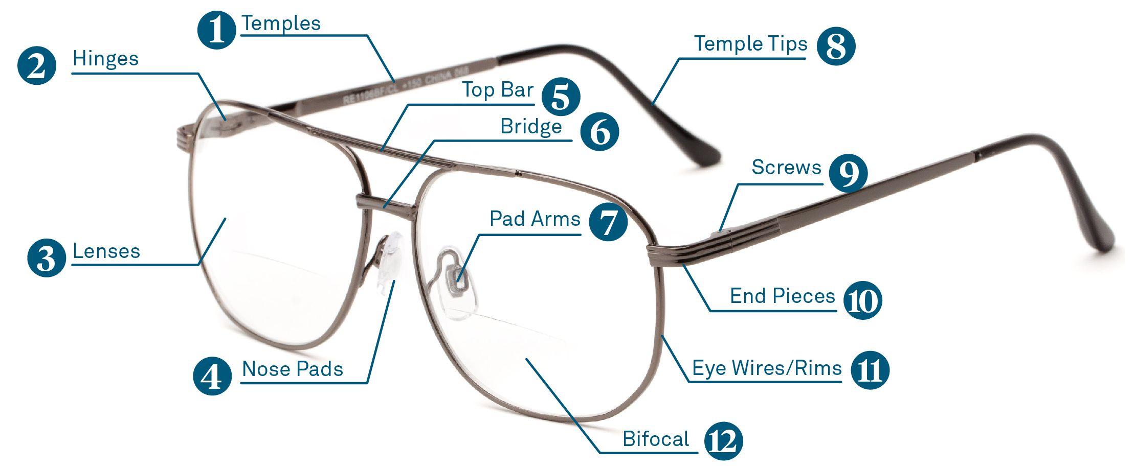 Parts Of An Eyeglass Frame Glasses Diagram Readers Com Eyeglasses Frames Eyeglasses Glasses