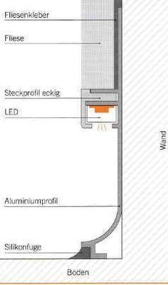 sockelprofil schnitt einbau innenarchitektur pinterest beleuchtung architektur und. Black Bedroom Furniture Sets. Home Design Ideas