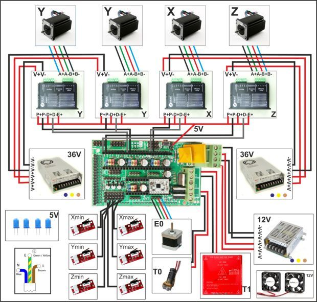 arduino controlled cnc d printer hybrid a website pictures picture of wiring the electronics more