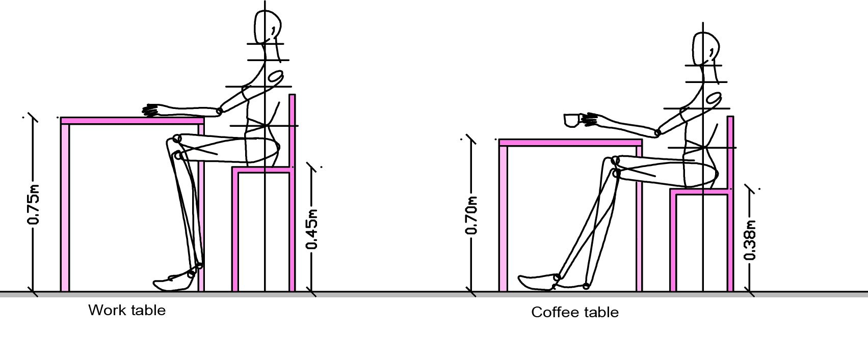 Body measurements (ergonomics) for table and chair: dining