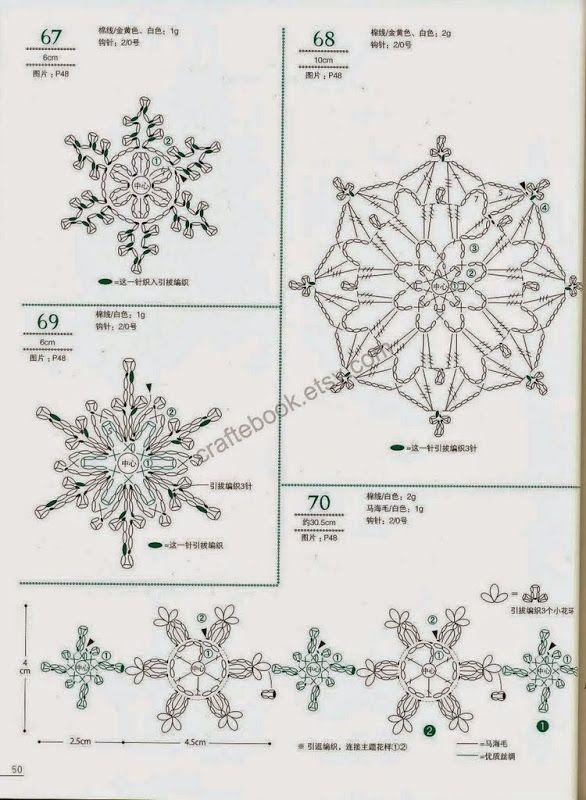Pin de Adita en crochet y macrame | Pinterest | Nieve, Adornos ...