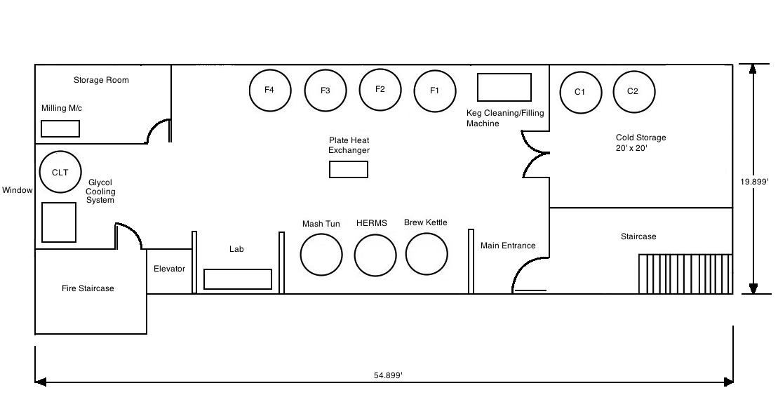 Microbrewery Floor Plan Brewery Design In 2019 Floor