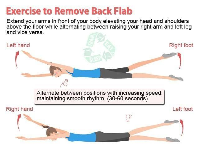 Exercise to Remove Back Flab